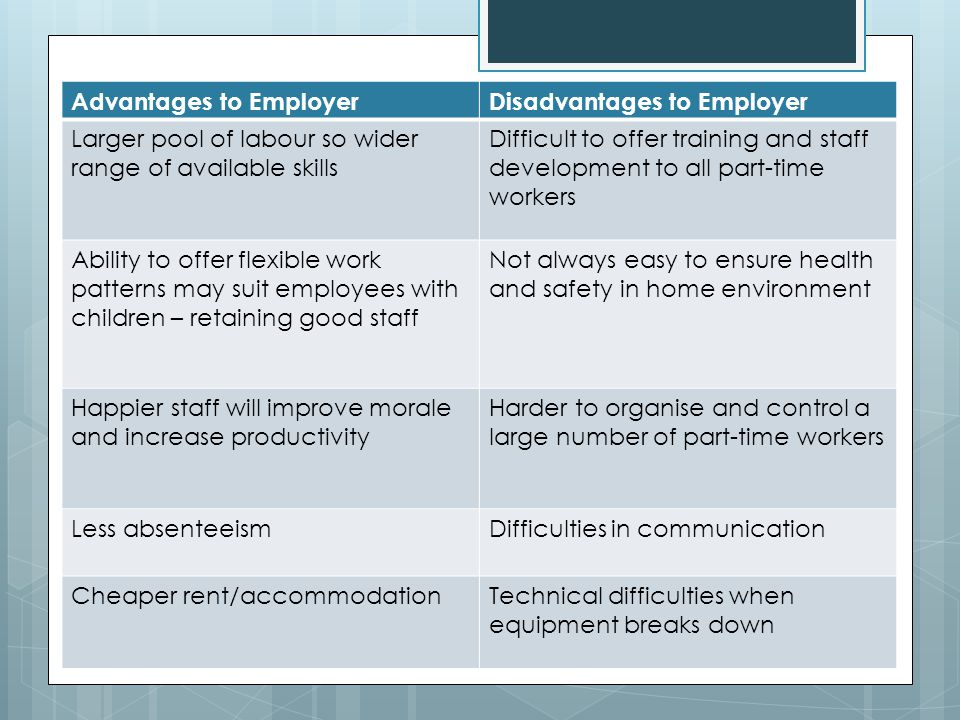 Impact on the Employer Advantages to EmployerDisadvantages to Employer Larger pool of labour so wider range of available skills Difficult to offer tra