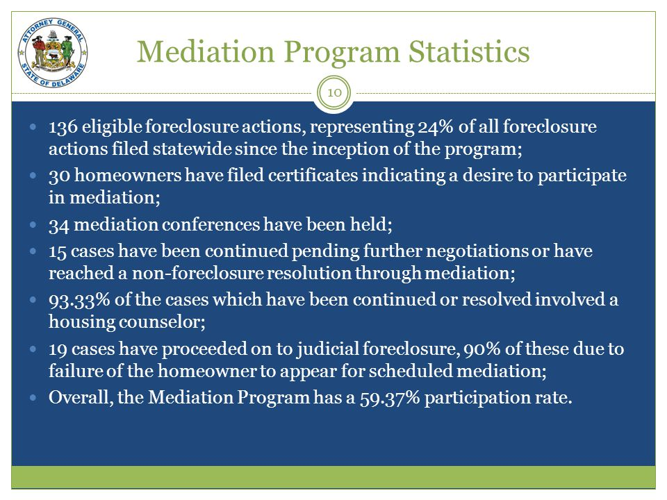 Mediation Program Statistics 136 eligible foreclosure actions, representing 24% of all foreclosure actions filed statewide since the inception of the program; 30 homeowners have filed certificates indicating a desire to participate in mediation; 34 mediation conferences have been held; 15 cases have been continued pending further negotiations or have reached a non-foreclosure resolution through mediation; 93.33% of the cases which have been continued or resolved involved a housing counselor; 19 cases have proceeded on to judicial foreclosure, 90% of these due to failure of the homeowner to appear for scheduled mediation; Overall, the Mediation Program has a 59.37% participation rate.