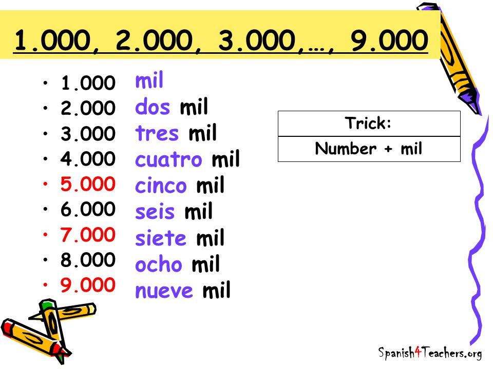 1.000 2.000 3.000 4.000 5.000 6.000 7.000 8.000 9.000 1.000, 2.000, 3.000,…, 9.000 Trick: Number + mil mil dos mil tres mil cuatro mil cinco mil seis
