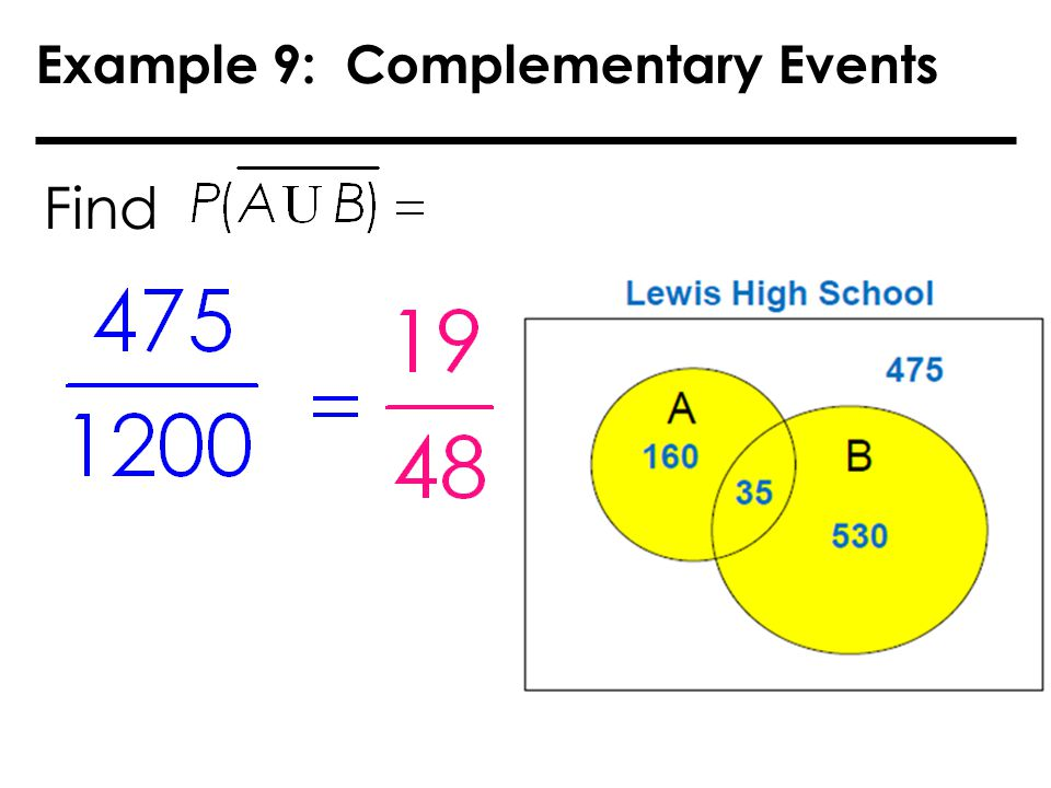 Find Example 9: Complementary Events