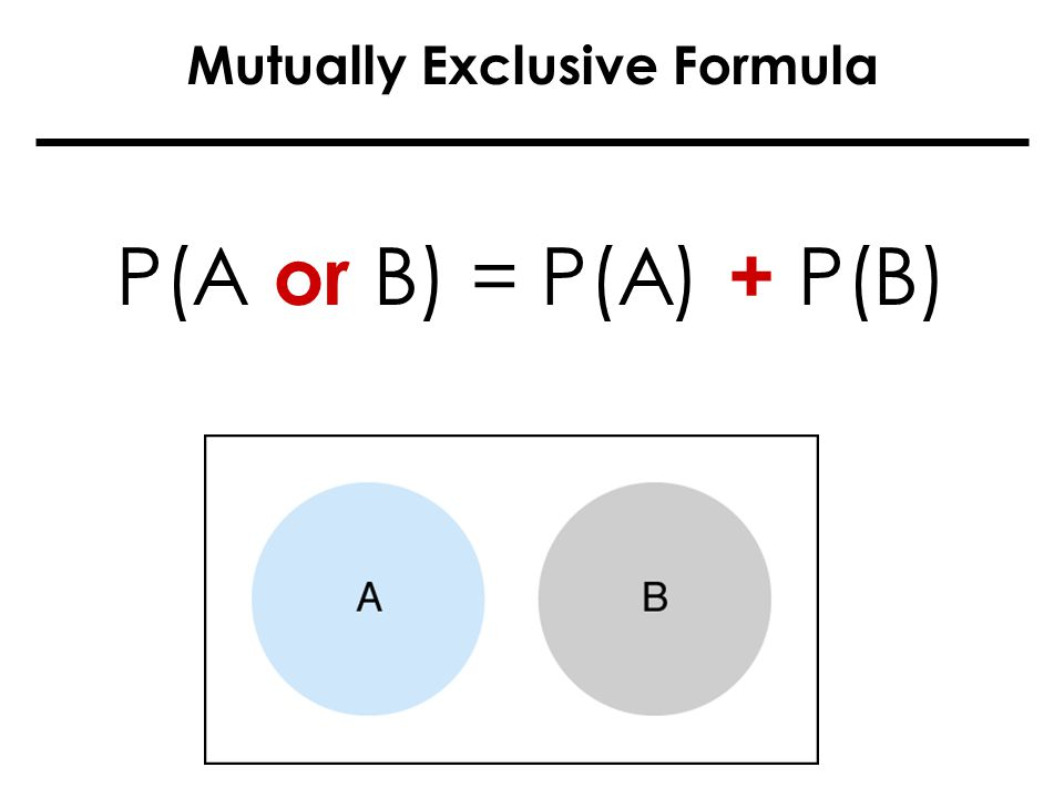 P(A or B) = P(A) + P(B) Mutually Exclusive Formula