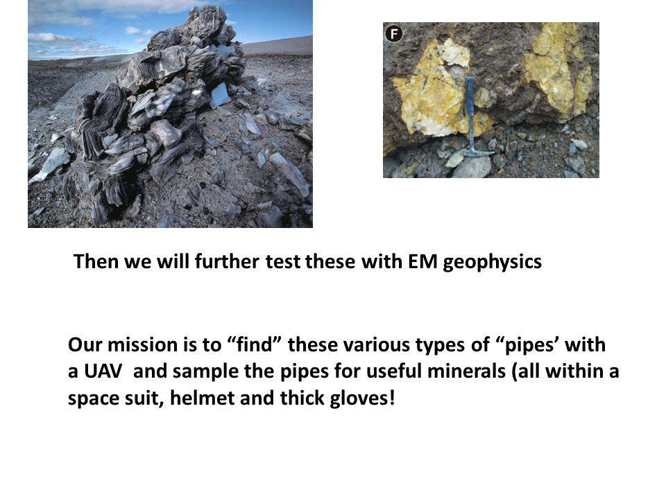 Our mission is to find these various types of pipes with a UAV and sample the pipes for useful minerals (all within a space suit, helmet and thick gloves.