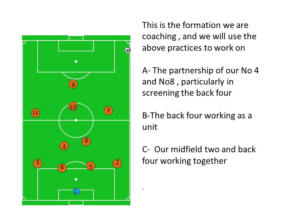 1 7 2 5 3 6 8 9 4 10 This is the formation we are coaching, and we will use the above practices to work on A- The partnership of our No 4 and No8, par