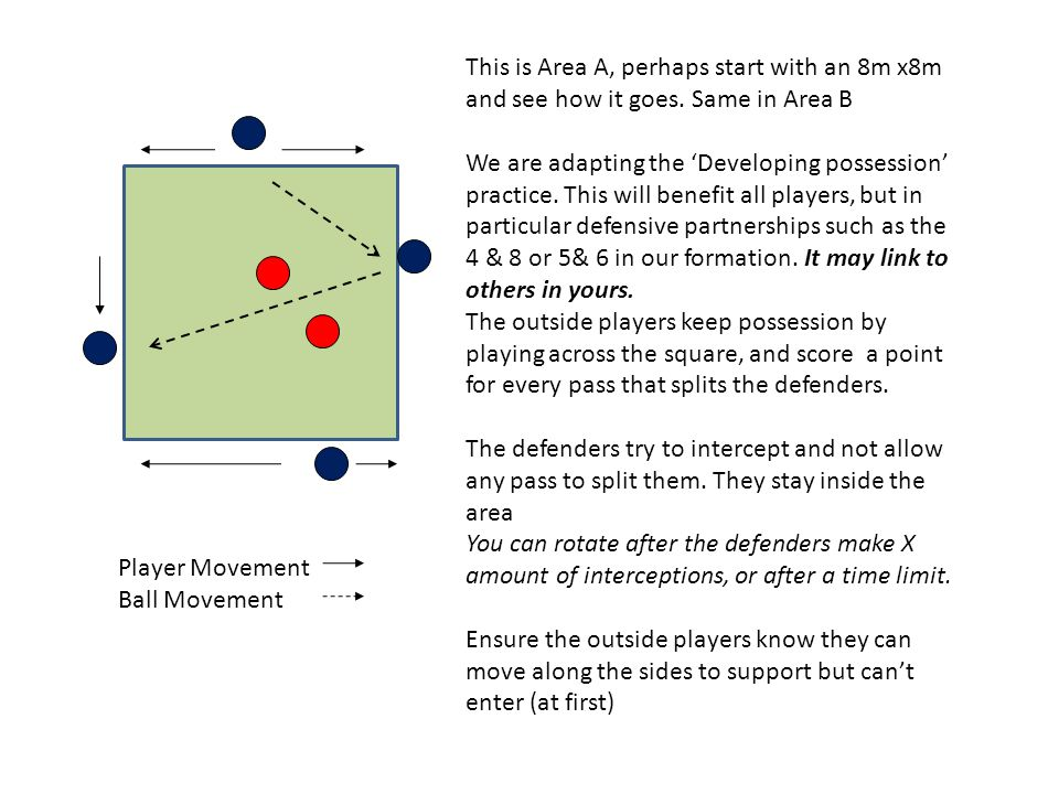 This is Area A, perhaps start with an 8m x8m and see how it goes. Same in Area B We are adapting the Developing possession practice. This will benefit
