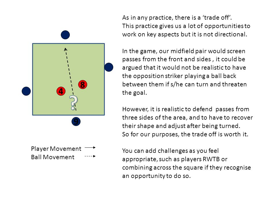 8 9 Player Movement Ball Movement 4 As in any practice, there is a trade off. This practice gives us a lot of opportunities to work on key aspects but