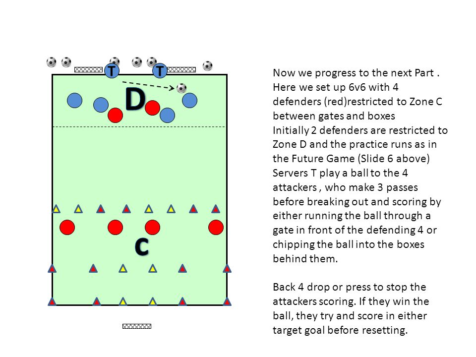 Now we progress to the next Part. Here we set up 6v6 with 4 defenders (red)restricted to Zone C between gates and boxes Initially 2 defenders are rest