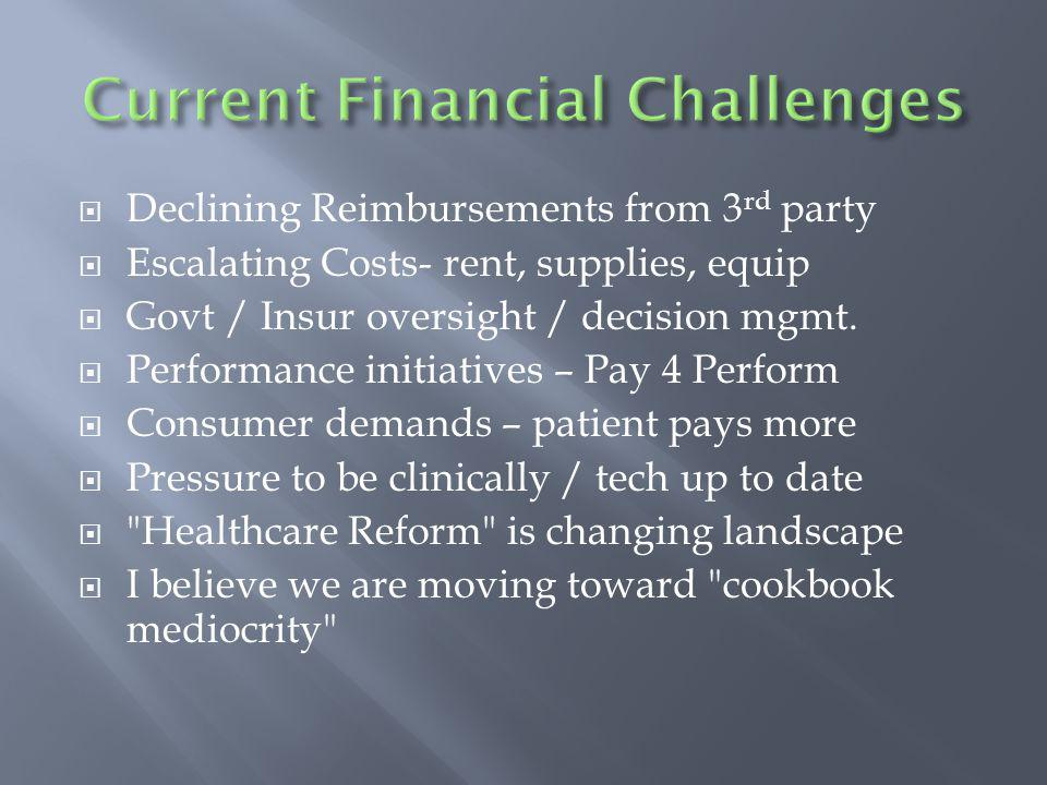 Declining Reimbursements from 3 rd party Escalating Costs- rent, supplies, equip Govt / Insur oversight / decision mgmt.