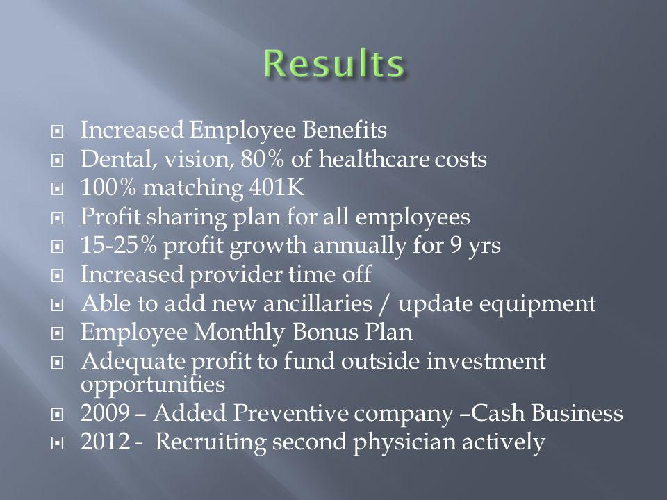 Increased Employee Benefits Dental, vision, 80% of healthcare costs 100% matching 401K Profit sharing plan for all employees 15-25% profit growth annu