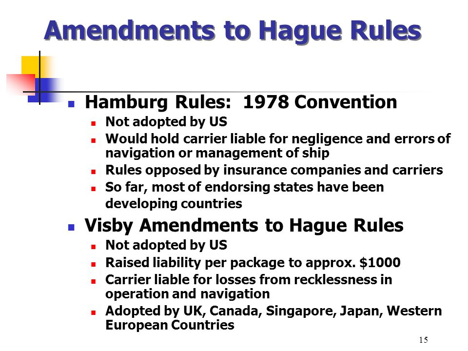 Amendments to Hague Rules Hamburg Rules: 1978 Convention Not adopted by US Would hold carrier liable for negligence and errors of navigation or manage
