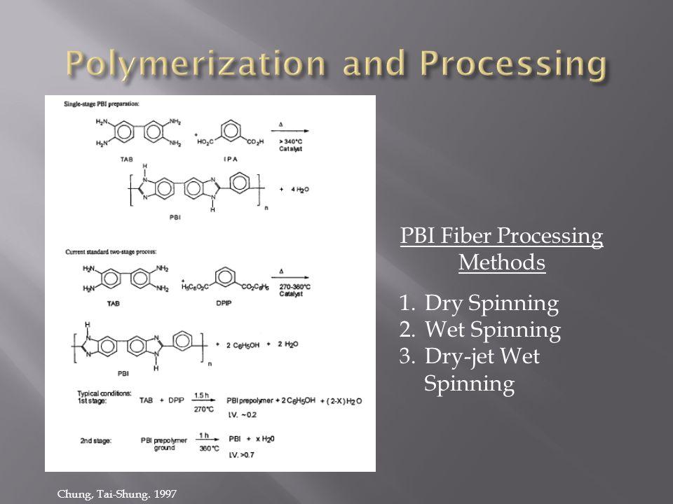 PBI Fiber Processing Methods 1.Dry Spinning 2.Wet Spinning 3.Dry-jet Wet Spinning Chung, Tai-Shung.