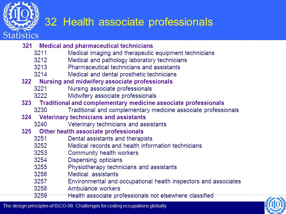 32 Health associate professionals 321Medical and pharmaceutical technicians 3211Medical imaging and therapeutic equipment technicians 3212Medical and