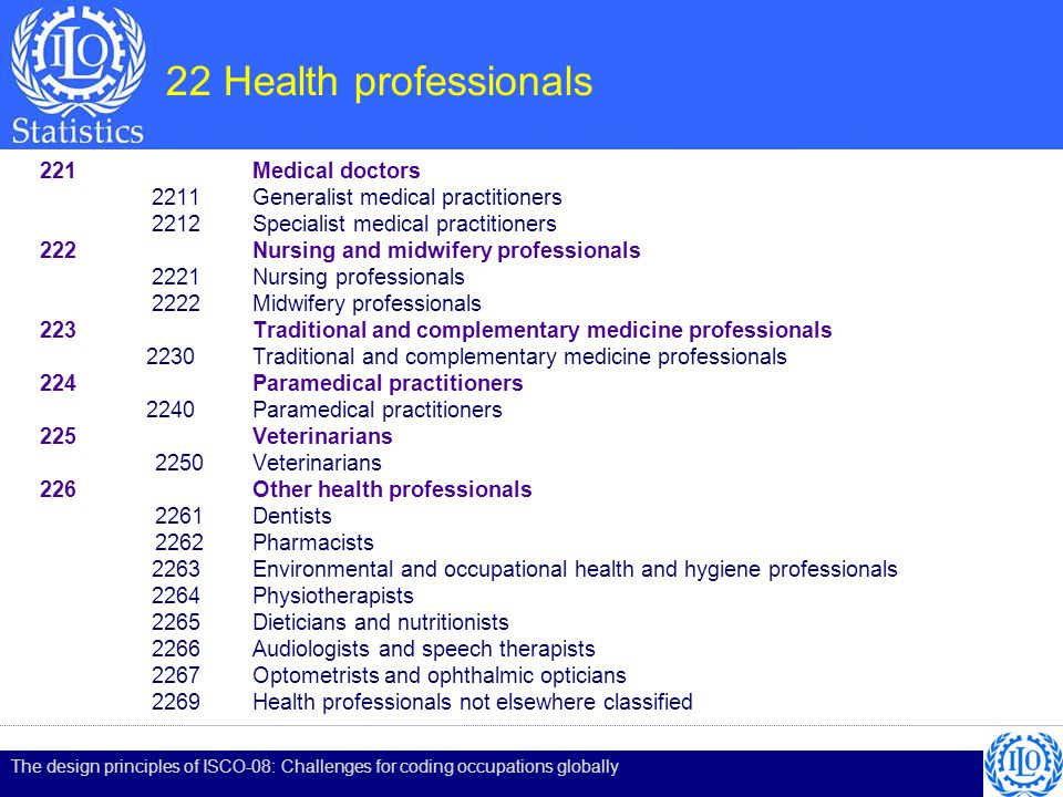 22 Health professionals 221 Medical doctors 2211Generalist medical practitioners 2212Specialist medical practitioners 222 Nursing and midwifery professionals 2221Nursing professionals 2222Midwifery professionals 223Traditional and complementary medicine professionals 2230 Traditional and complementary medicine professionals 224Paramedical practitioners 2240Paramedical practitioners 225 Veterinarians 2250Veterinarians 226 Other health professionals 2261Dentists 2262Pharmacists 2263Environmental and occupational health and hygiene professionals 2264Physiotherapists 2265Dieticians and nutritionists 2266Audiologists and speech therapists 2267Optometrists and ophthalmic opticians 2269Health professionals not elsewhere classified The design principles of ISCO-08: Challenges for coding occupations globally