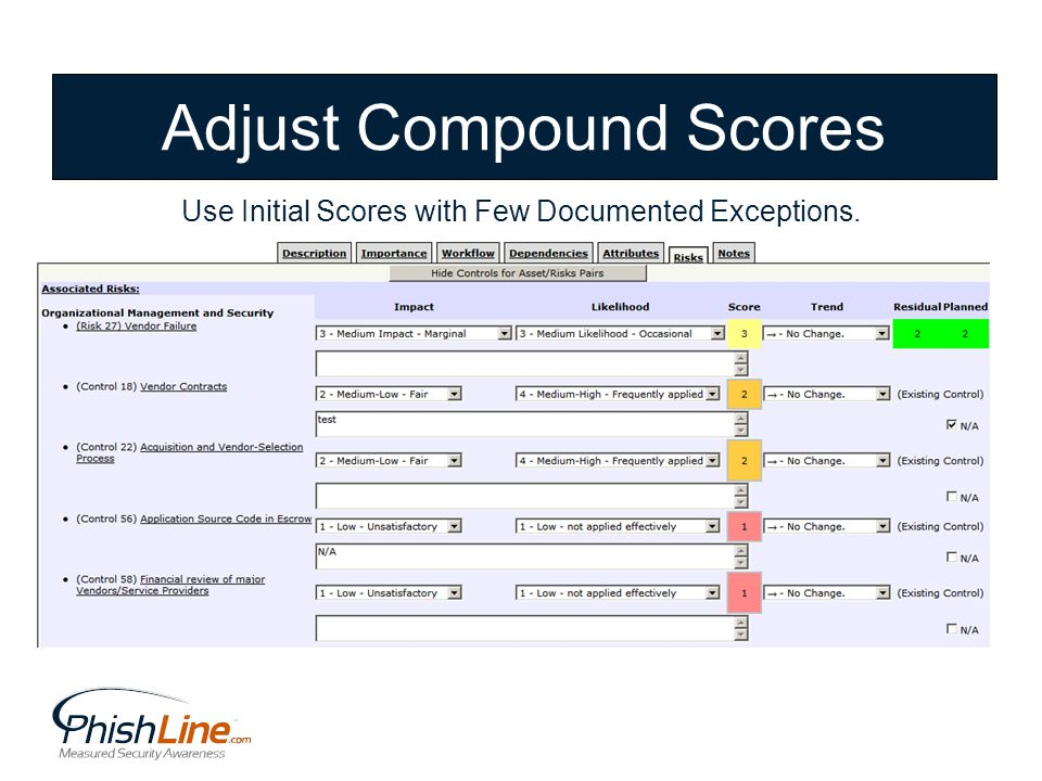 Adjust Compound Scores Use Initial Scores with Few Documented Exceptions.
