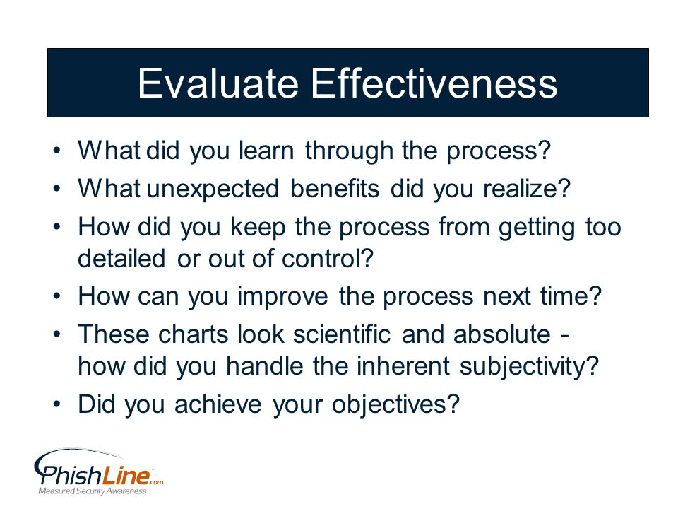 Evaluate Effectiveness What did you learn through the process.