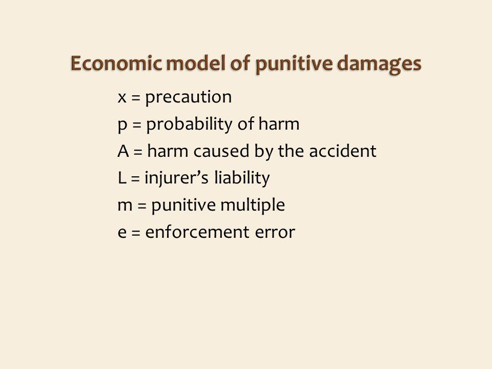 x = precaution p = probability of harm A = harm caused by the accident L = injurers liability m = punitive multiple e = enforcement error