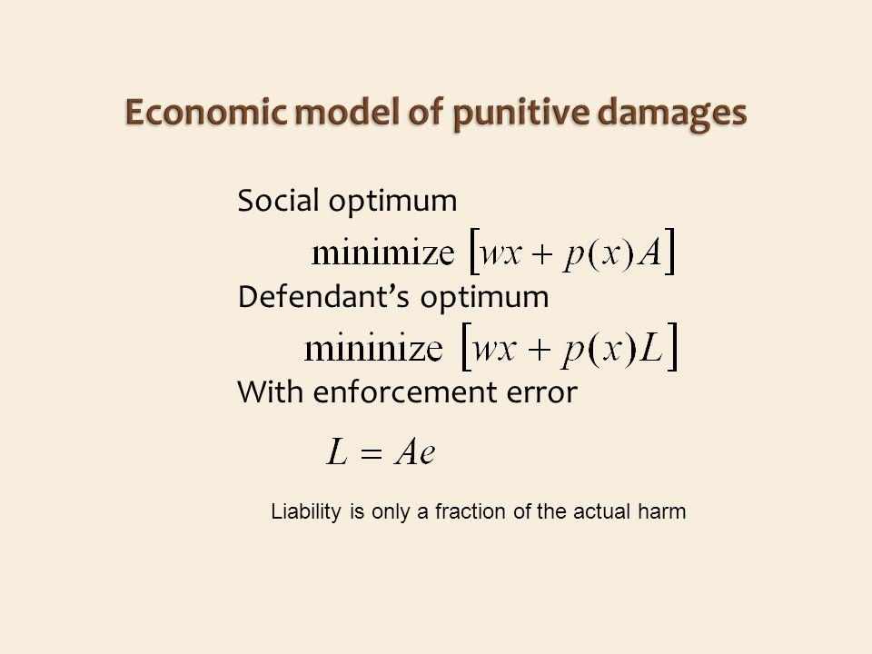 Social optimum Defendants optimum With enforcement error Liability is only a fraction of the actual harm