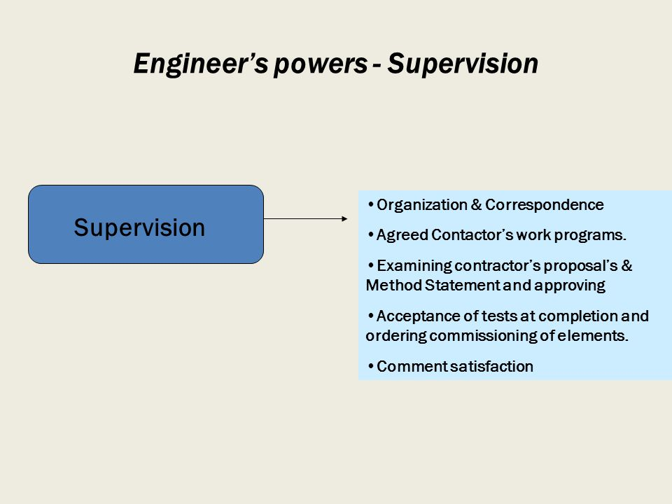 Engineers powers - Supervision Supervision Organization & Correspondence Agreed Contactors work programs. Examining contractors proposals & Method Sta
