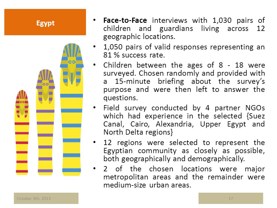 Egypt Face-to-Face interviews with 1,030 pairs of children and guardians living across 12 geographic locations. 1,050 pairs of valid responses represe