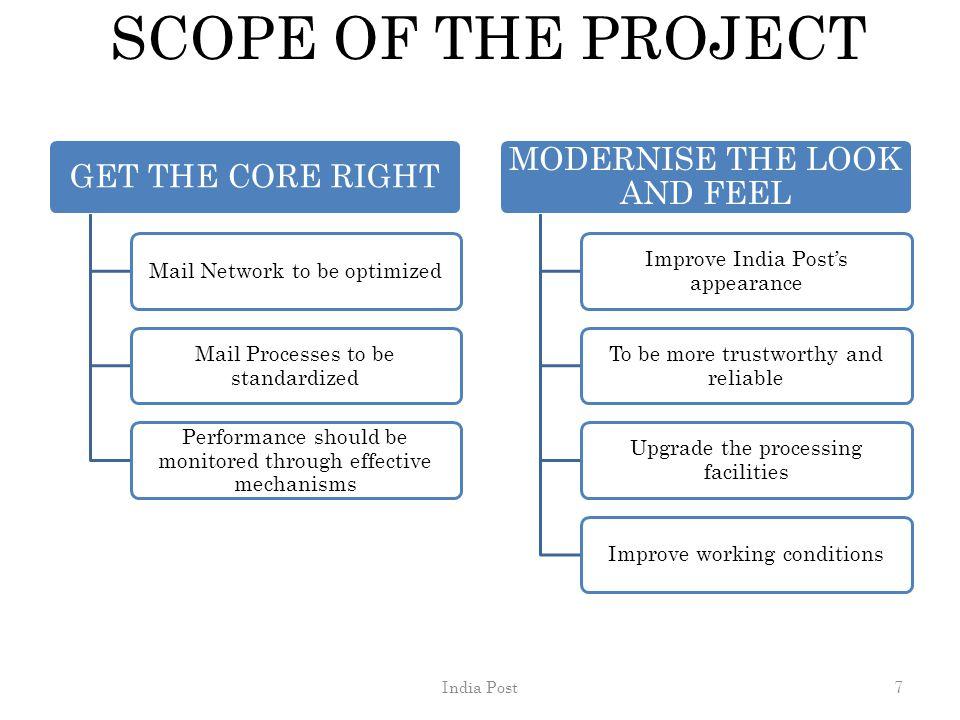 KPI – Key Performance Indicator.