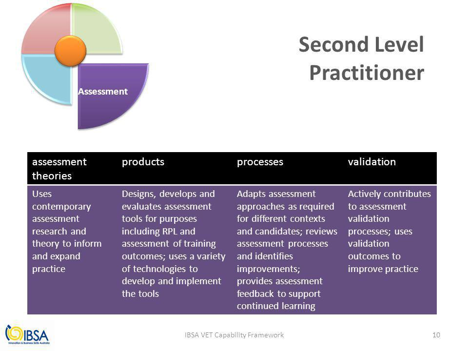 Second Level Practitioner IBSA VET Capability Framework assessment theories productsprocessesvalidation Uses contemporary assessment research and theory to inform and expand practice Designs, develops and evaluates assessment tools for purposes including RPL and assessment of training outcomes; uses a variety of technologies to develop and implement the tools Adapts assessment approaches as required for different contexts and candidates; reviews assessment processes and identifies improvements; provides assessment feedback to support continued learning Actively contributes to assessment validation processes; uses validation outcomes to improve practice 10