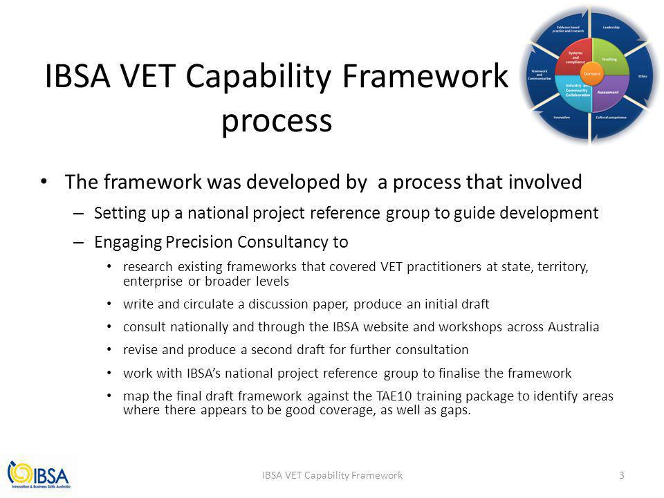 IBSA VET Capability Framework process The framework was developed by a process that involved – Setting up a national project reference group to guide development – Engaging Precision Consultancy to research existing frameworks that covered VET practitioners at state, territory, enterprise or broader levels write and circulate a discussion paper, produce an initial draft consult nationally and through the IBSA website and workshops across Australia revise and produce a second draft for further consultation work with IBSAs national project reference group to finalise the framework map the final draft framework against the TAE10 training package to identify areas where there appears to be good coverage, as well as gaps.