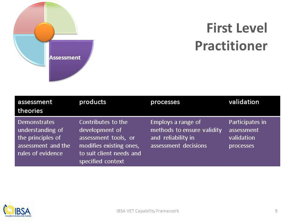 assessment theories productsprocessesvalidation Demonstrates understanding of the principles of assessment and the rules of evidence Contributes to the development of assessment tools, or modifies existing ones, to suit client needs and specified context Employs a range of methods to ensure validity and reliability in assessment decisions Participates in assessment validation processes First Level Practitioner IBSA VET Capability Framework9