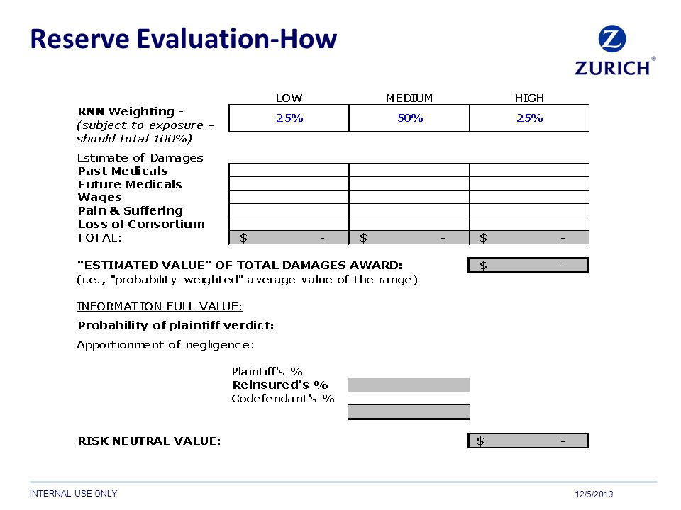 INTERNAL USE ONLY Reserve Evaluation-How 12/5/2013