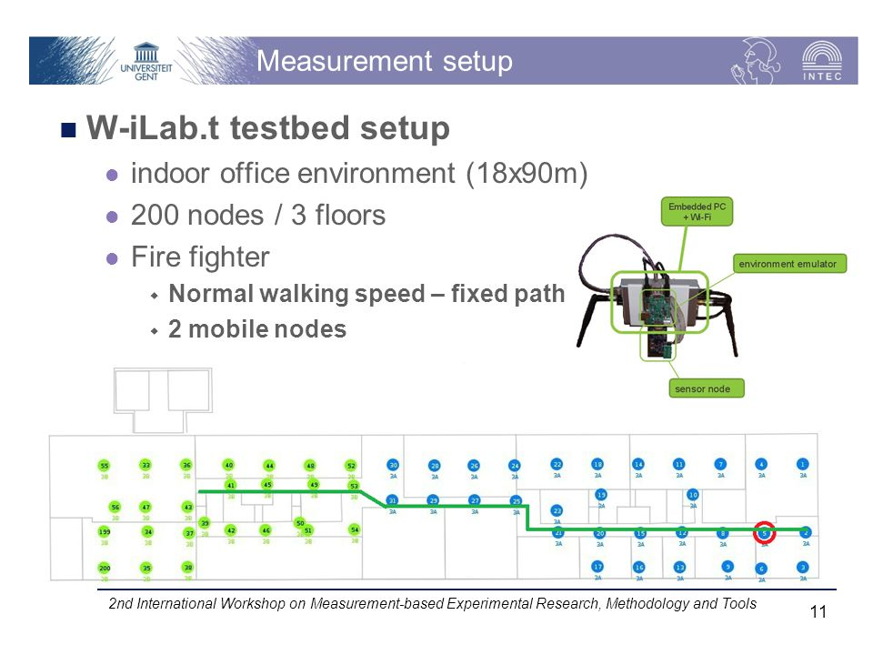 Measurement setup W-iLab.t testbed setup indoor office environment (18x90m) 200 nodes / 3 floors Fire fighter Normal walking speed – fixed path 2 mobile nodes 2nd International Workshop on Measurement-based Experimental Research, Methodology and Tools 11