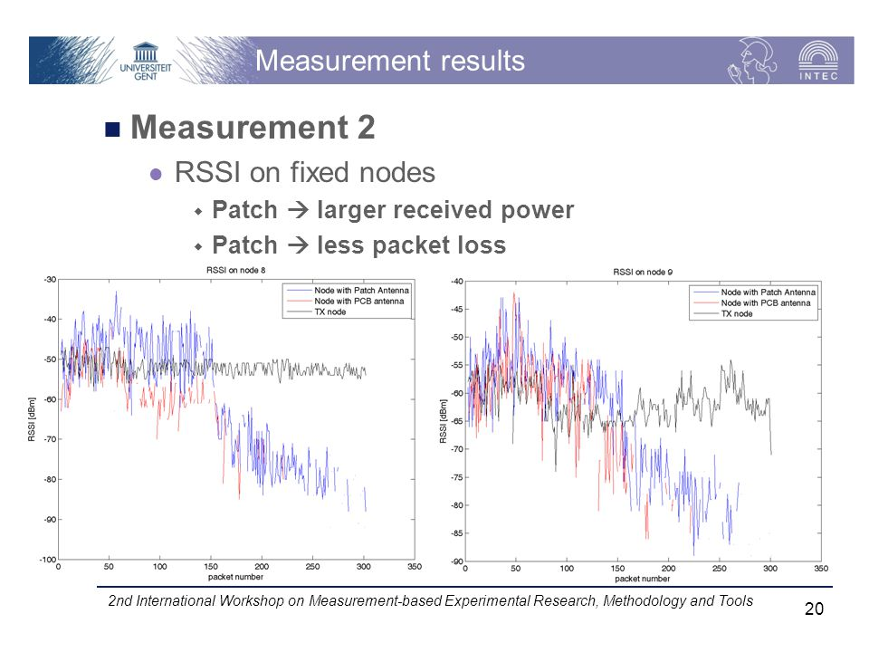 Measurement results Measurement 2 RSSI on fixed nodes Patch larger received power Patch less packet loss 2nd International Workshop on Measurement-based Experimental Research, Methodology and Tools 20