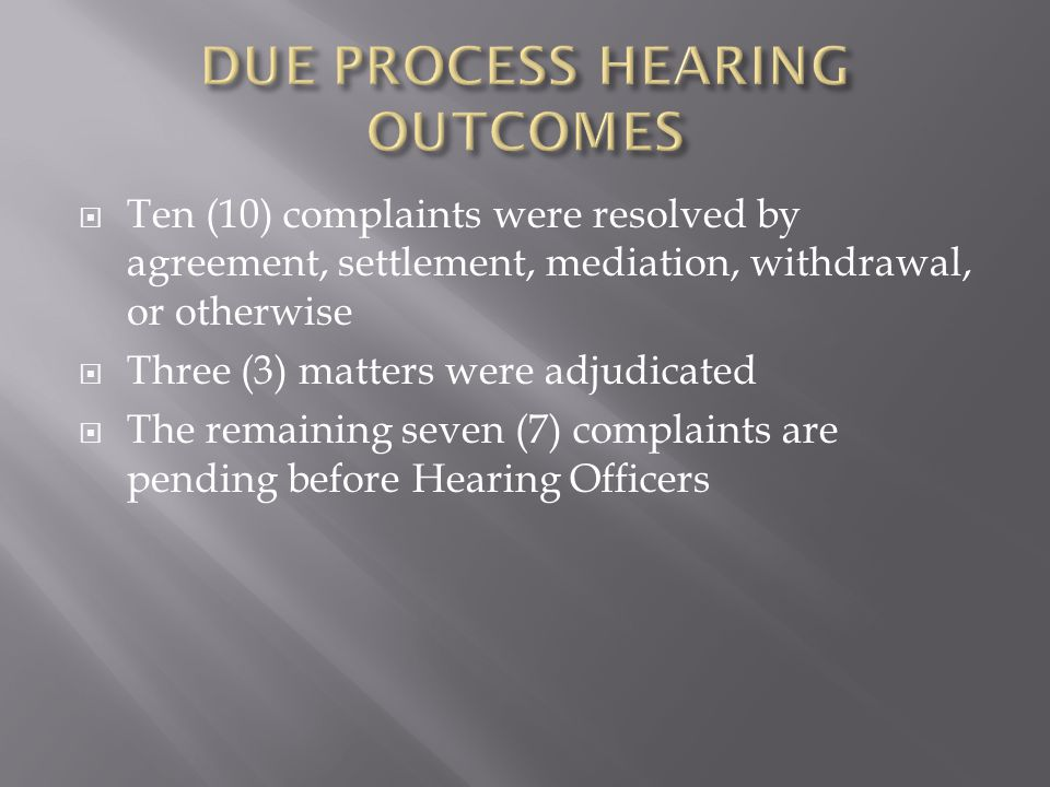 Ten (10) complaints were resolved by agreement, settlement, mediation, withdrawal, or otherwise Three (3) matters were adjudicated The remaining seven (7) complaints are pending before Hearing Officers