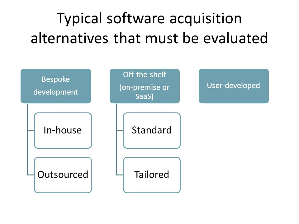 Typical software acquisition alternatives that must be evaluated Bespoke development In-houseOutsourced Off-the-shelf (on-premise or SaaS) StandardTai