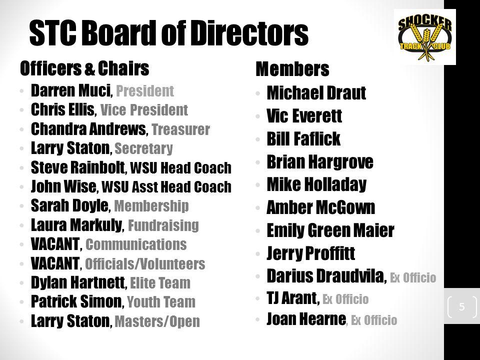 STC Board of Directors Officers & Chairs Darren Muci, President Chris Ellis, Vice President Chandra Andrews, Treasurer Larry Staton, Secretary Steve R