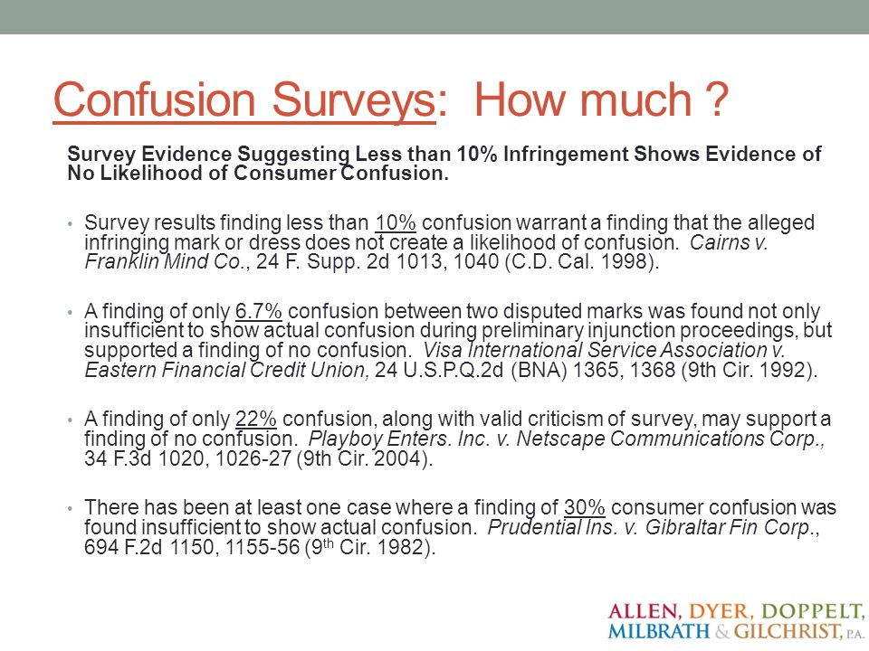 Confusion Surveys: How much ? Survey Evidence Suggesting Less than 10% Infringement Shows Evidence of No Likelihood of Consumer Confusion. Survey resu