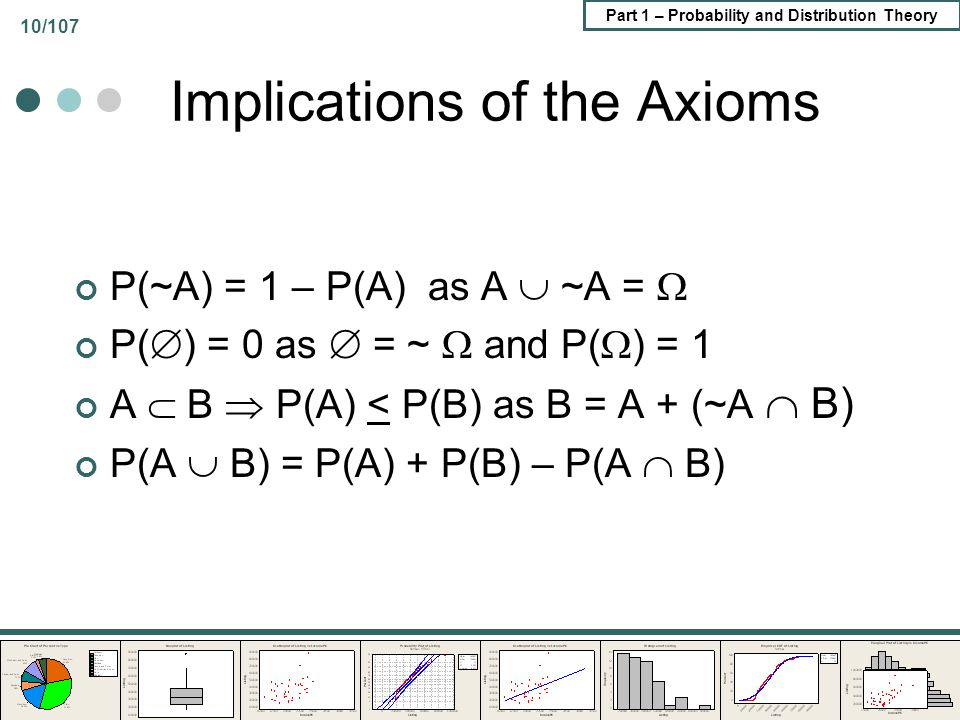 Part 1 – Probability and Distribution Theory 10/107 Implications of the Axioms P(~A) = 1 – P(A) as A ~A = P( ) = 0 as = ~ and P( ) = 1 A B P(A) < P(B)