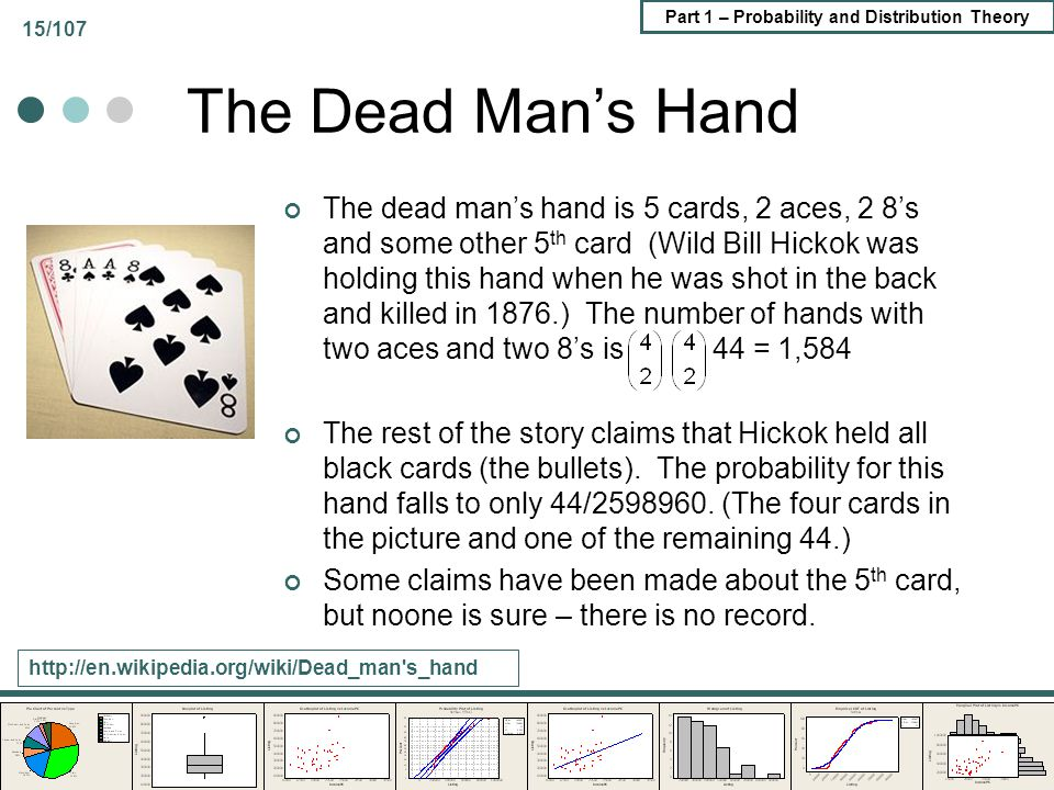 Part 1 – Probability and Distribution Theory 15/107 The Dead Mans Hand The dead mans hand is 5 cards, 2 aces, 2 8s and some other 5 th card (Wild Bill