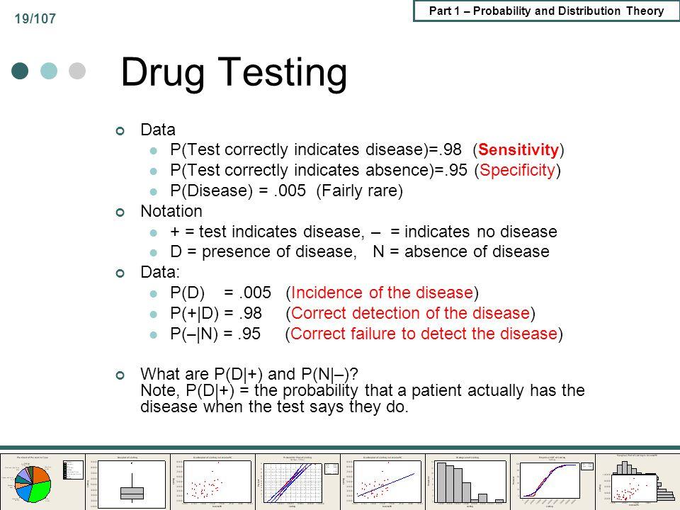Part 1 – Probability and Distribution Theory 19/107 Drug Testing Data P(Test correctly indicates disease)=.98 (Sensitivity) P(Test correctly indicates