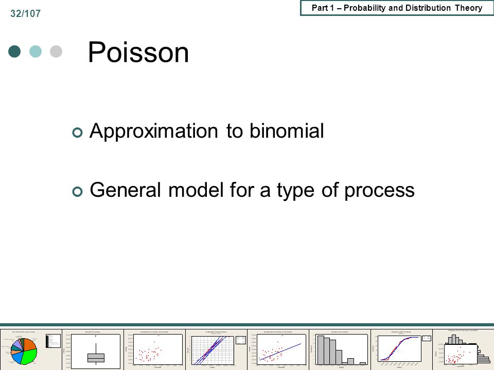 Part 1 – Probability and Distribution Theory 32/107 Poisson Approximation to binomial General model for a type of process