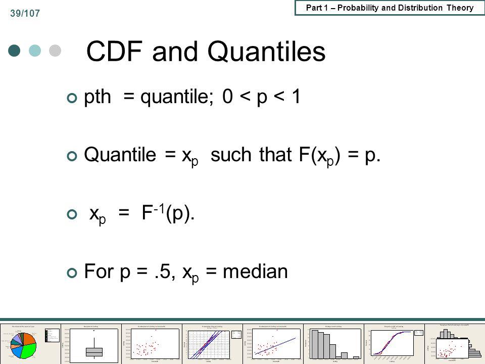 Part 1 – Probability and Distribution Theory 39/107 CDF and Quantiles pth = quantile; 0 < p < 1 Quantile = x p such that F(x p ) = p. x p = F -1 (p).