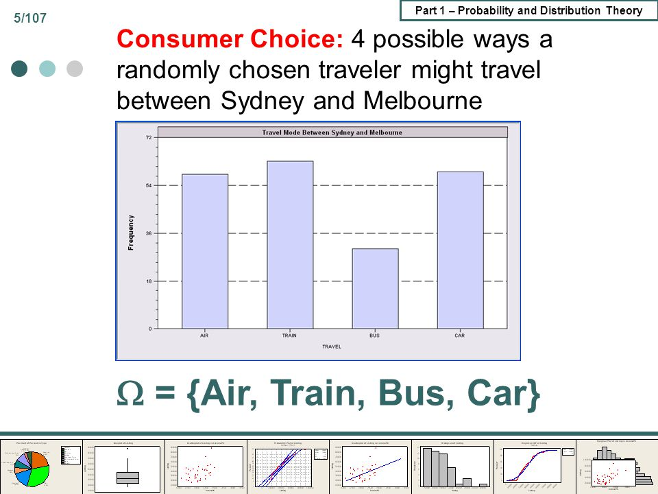 Part 1 – Probability and Distribution Theory 5/107 Consumer Choice: 4 possible ways a randomly chosen traveler might travel between Sydney and Melbour