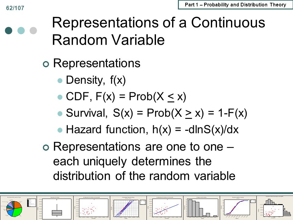 Part 1 – Probability and Distribution Theory 62/107 Representations of a Continuous Random Variable Representations Density, f(x) CDF, F(x) = Prob(X <