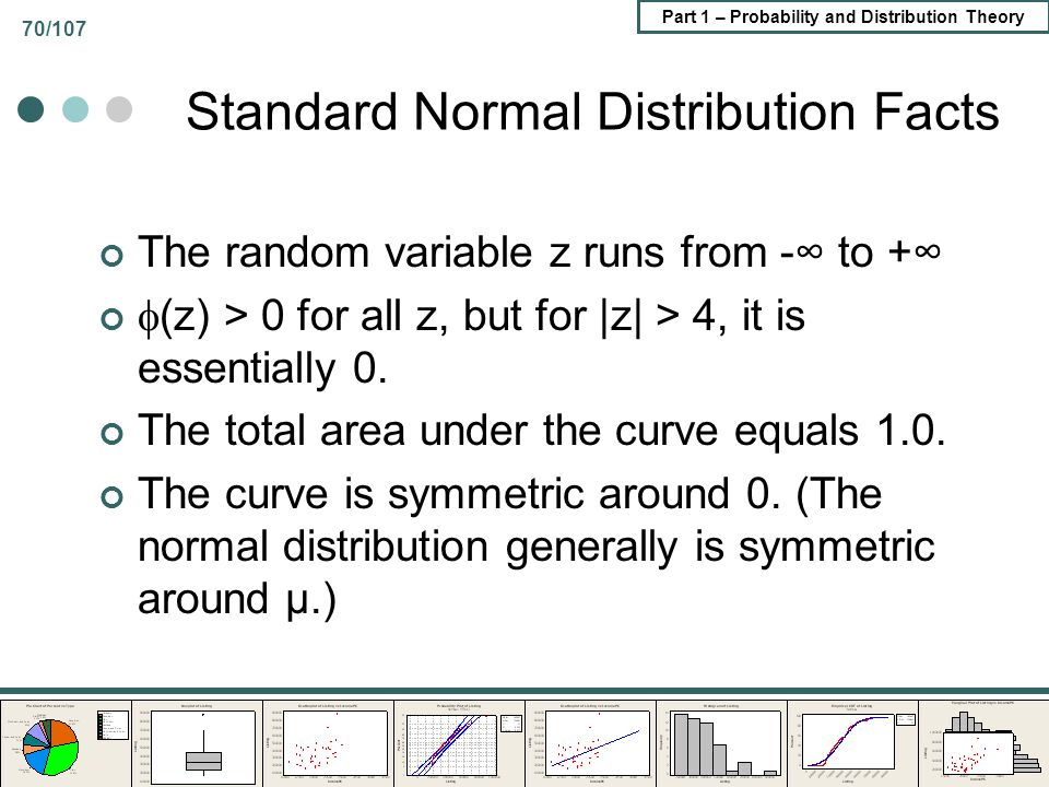 Part 1 – Probability and Distribution Theory 70/107 Standard Normal Distribution Facts The random variable z runs from - to + (z) > 0 for all z, but f