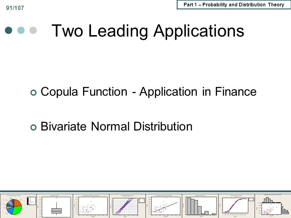 Part 1 – Probability and Distribution Theory 91/107 Two Leading Applications Copula Function - Application in Finance Bivariate Normal Distribution