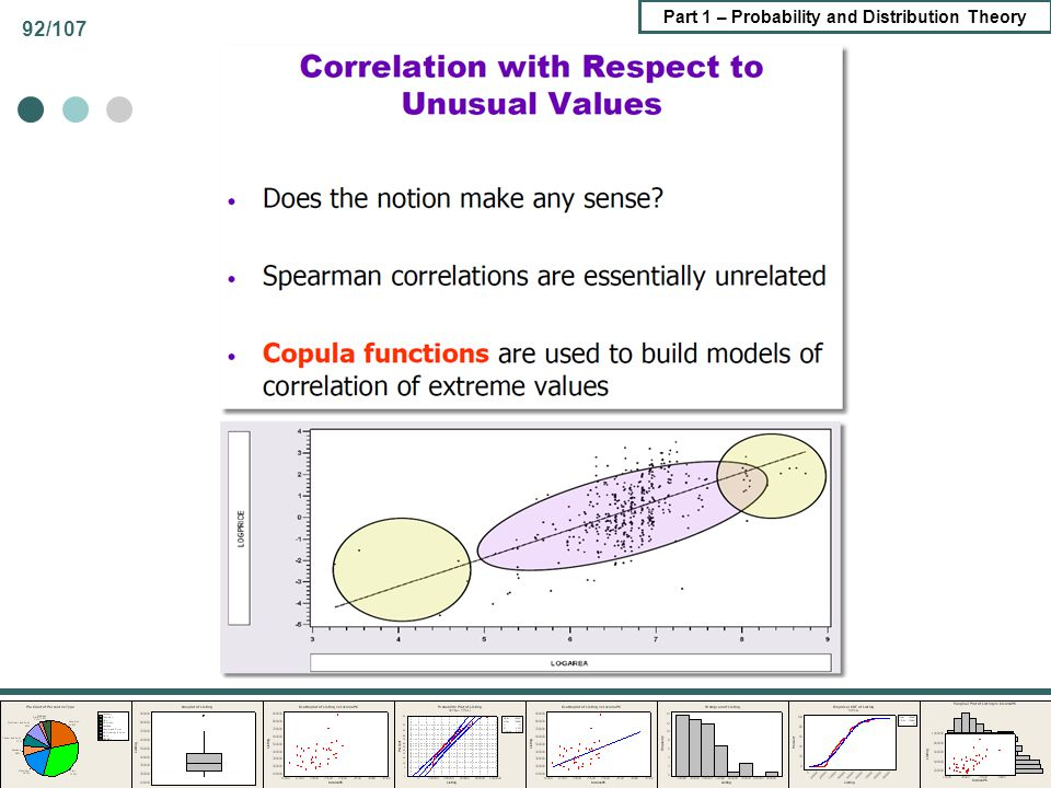 Part 1 – Probability and Distribution Theory 92/107