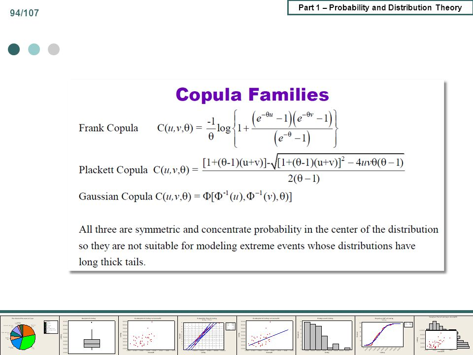 Part 1 – Probability and Distribution Theory 94/107