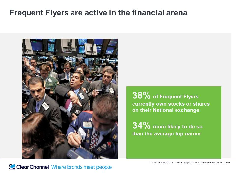 Frequent Flyers are active in the financial arena 38% of Frequent Flyers currently own stocks or shares on their National exchange 34% more likely to do so than the average top earner Source: EMS 2011Base: Top 20% of consumers by social grade