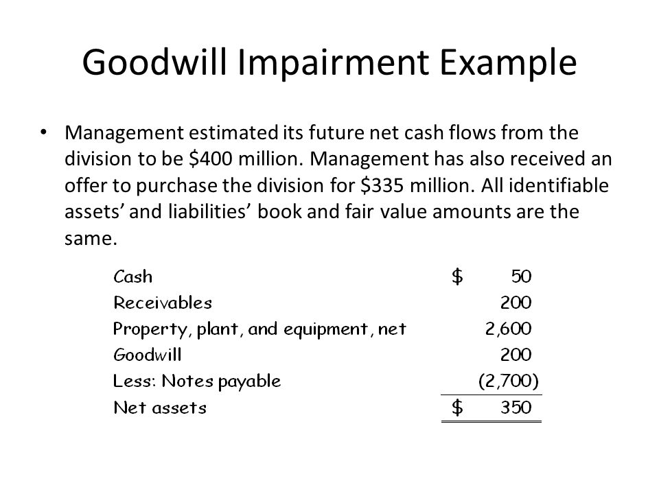 Goodwill Impairment Example Management estimated its future net cash flows from the division to be $400 million. Management has also received an offer