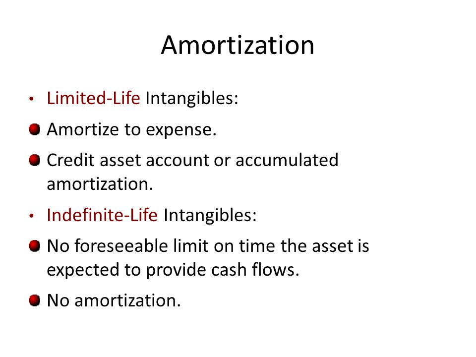 Amortization Limited-Life Intangibles: Amortize to expense. Credit asset account or accumulated amortization. Indefinite-Life Intangibles: No foreseea