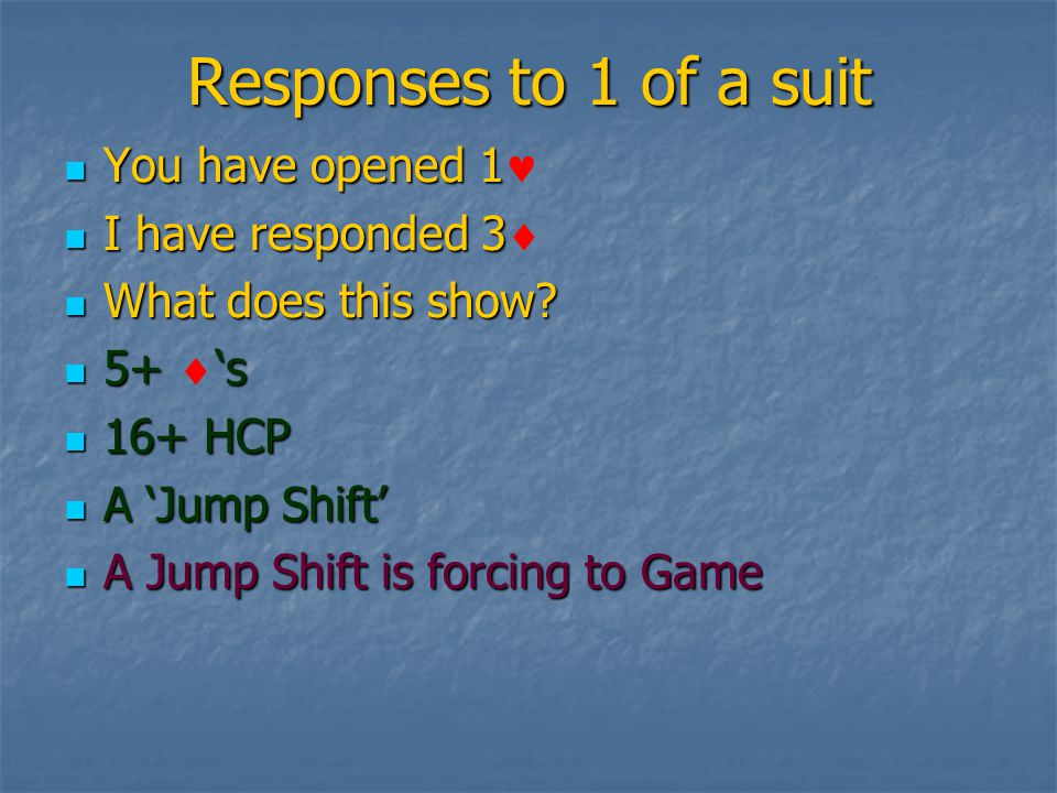 Responses to 1 of a suit You have opened 1 You have opened 1 I have responded 3 I have responded 3 What does this show.