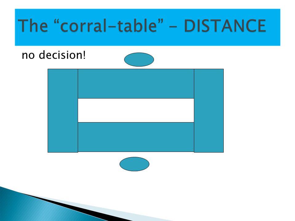 no decision!