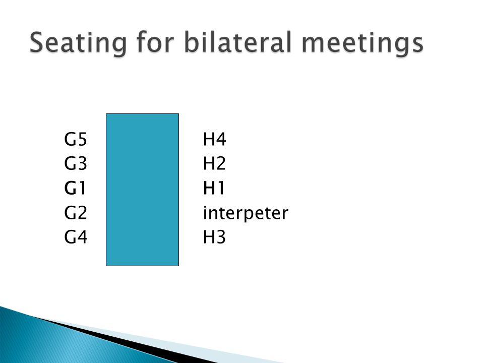 G5 H4 G3 H2 G1 H1 G2 interpeter G4 H3